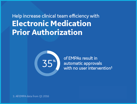 Save Time with Electronic Medication Prior Authorization